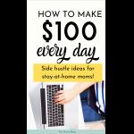 How to Make Money Every Day