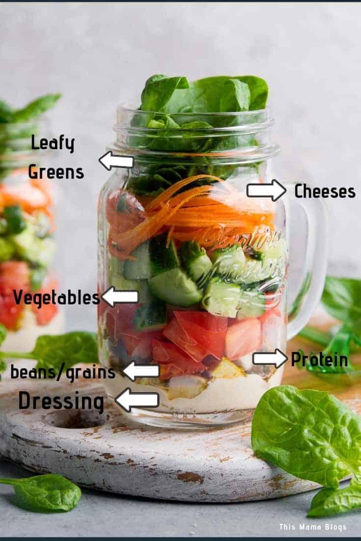 Mason Jar Salads Layering