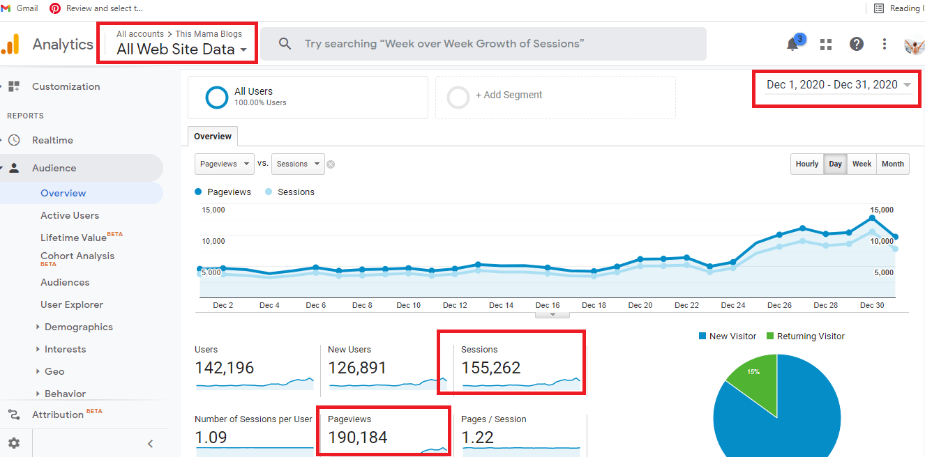Screenshot of traffic generated through Pinterest