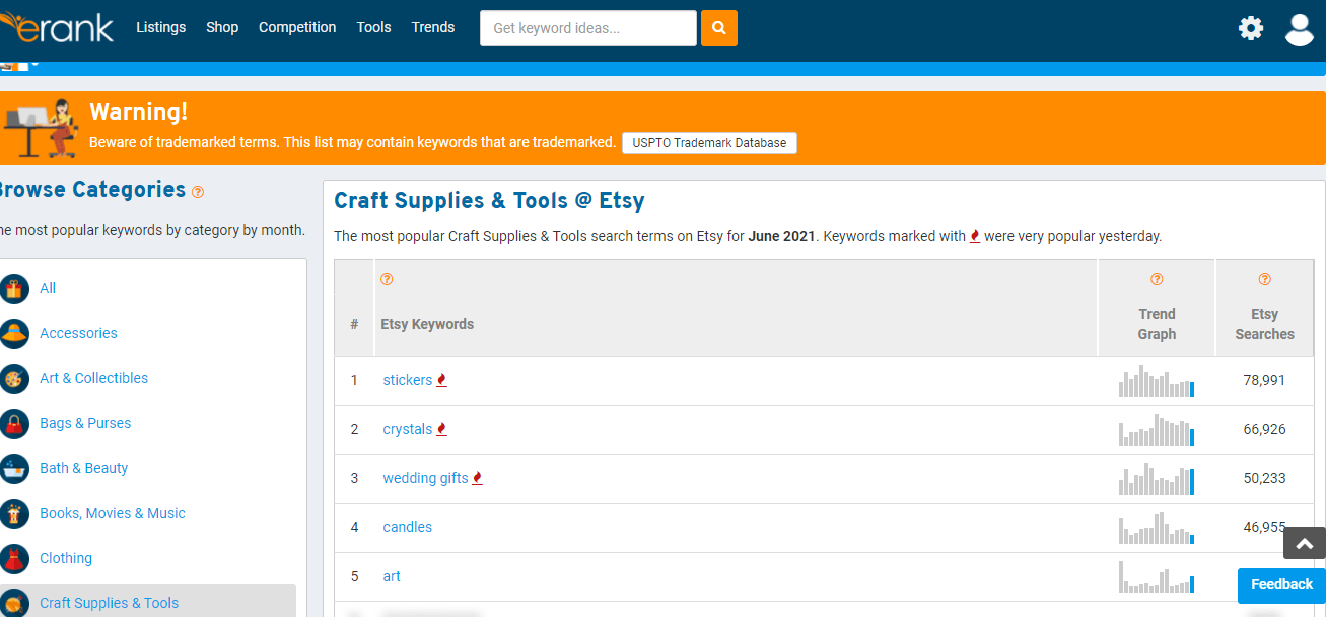 List of popular searches on Etsy under the Craft Supplies and Tools category