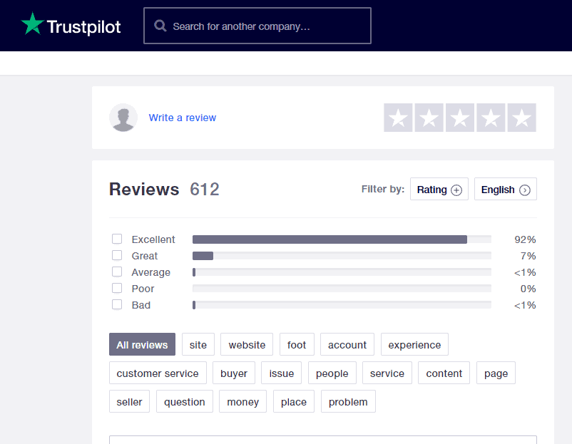 Feetfinder reviews on Trustpilot